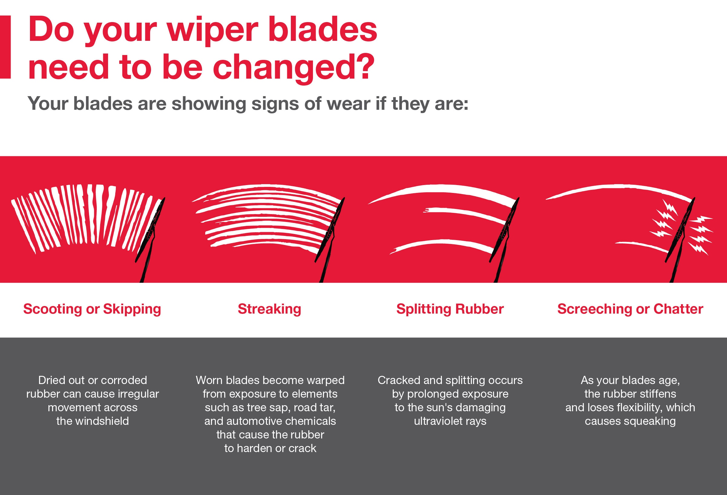 Do your wiper blades need to be changed? Call your local dealer for more info.